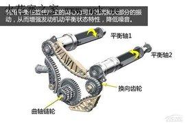 主要是通过凸轮轴调节阀控制相应管道中的液压机油图片