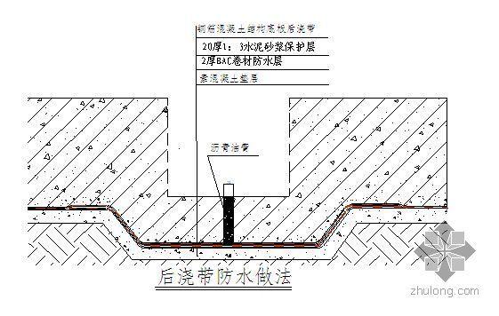 别墅简笔画 欧式带地下室