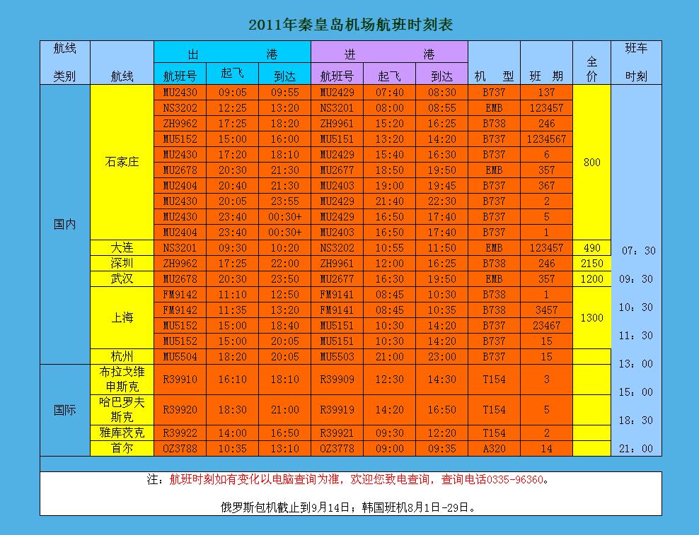 秦皇岛机场_好搜百科