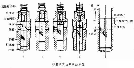 长安cs35油泵电路图