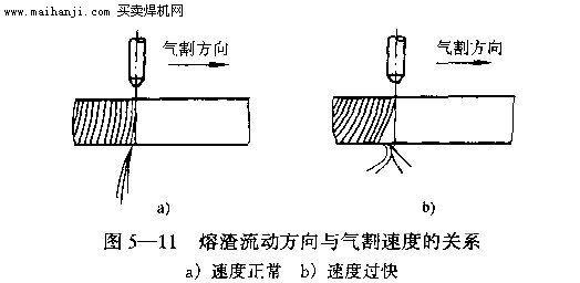 光电跟踪或数字控制系统