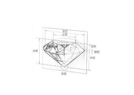 钻石平面矢量图