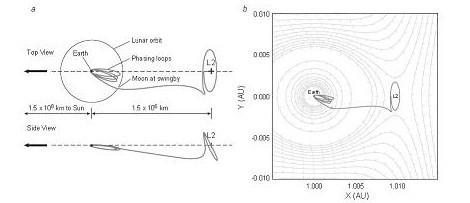 威尔金森微波各向异性探测器