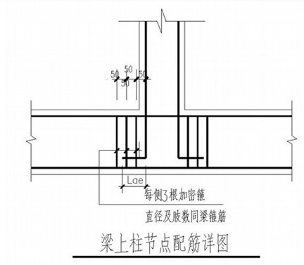 国家标准图集《混凝土结构施工图平面