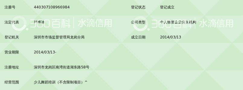 深圳市萱梓小荷花少儿舞蹈培训部南湾性感_3图片下载可爱mm分部日本