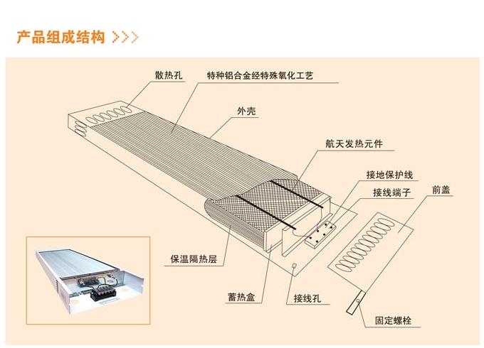 折叠 编辑本段 结构 电热辐射板的结构,主要由如下几个方面组成: 1.