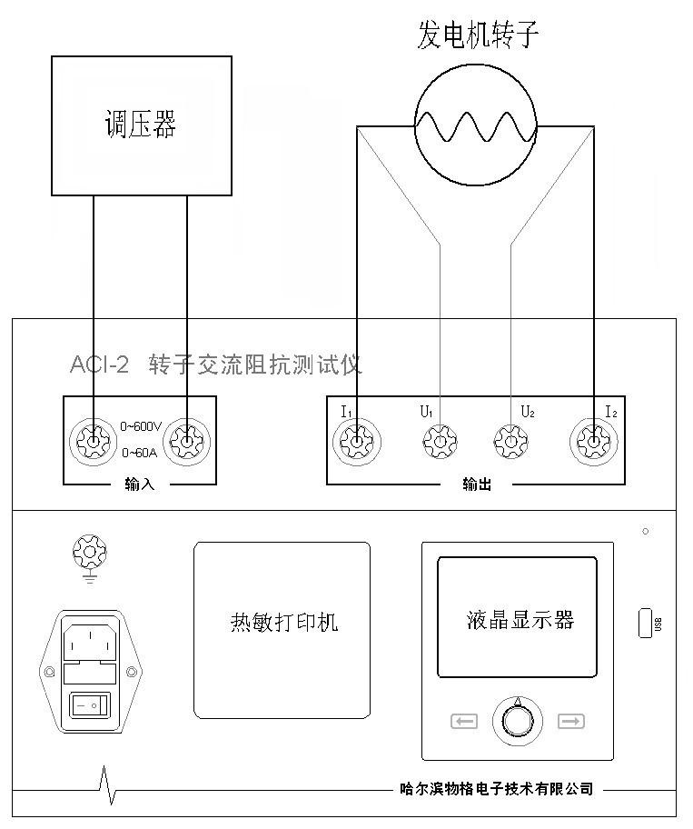 ⑥热敏打印机;  ⑦旋转编码开关及左右键;  ⑧液晶显示器;  ⑨usb