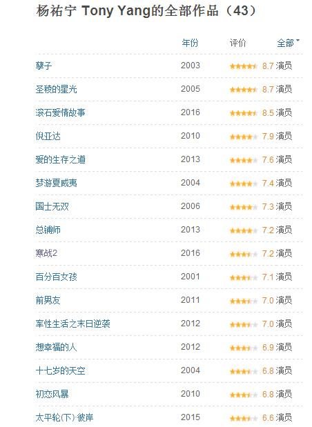 看《寒战2》被杨佑宁迷倒?了解这位大暖男后你会沉沦