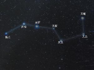北斗七星 搜搜百科高清图片