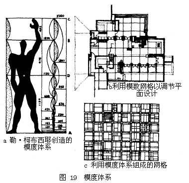 建筑比例分割手绘图