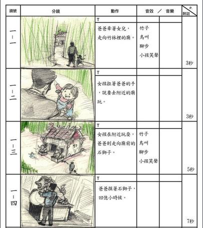 日本动画制作过程中,将动画剧本称之为动画脚本