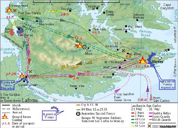 马尔维纳斯群岛战争