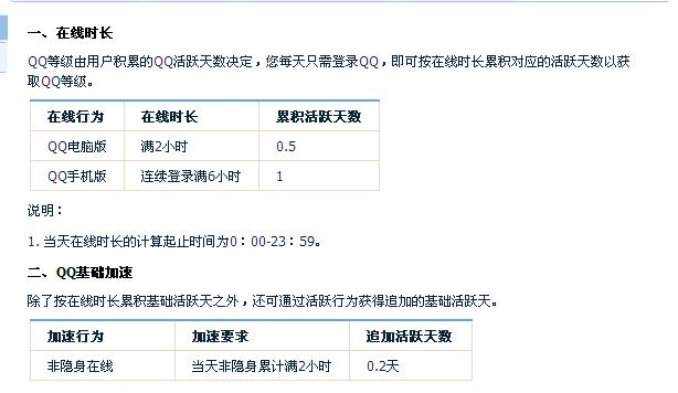 qq输入法最高等级_QQ_360百科