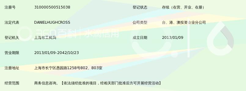 广州市鹰途教育信息咨询有限公司上海分公司_