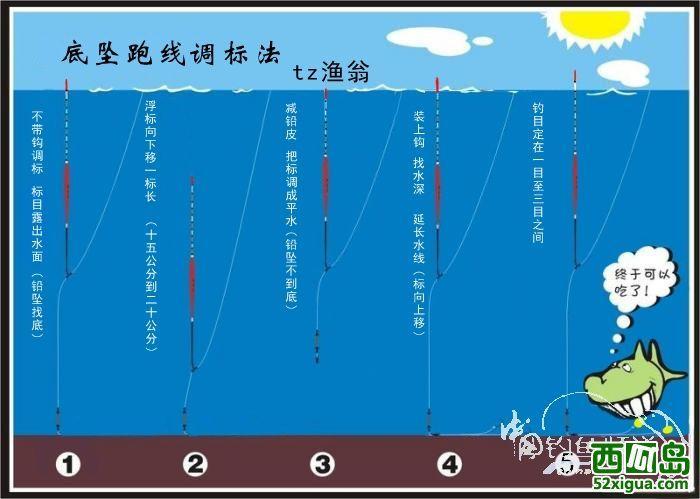 海竿有哪几种钓法