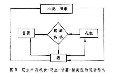 电路 电路图 电子 原理图 400_255