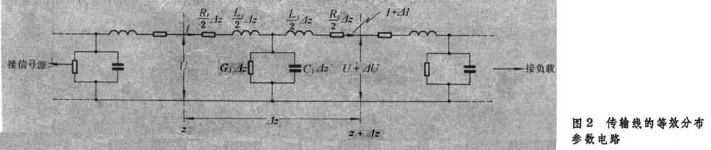 =1)。如果负载阻抗与传输线的特性阻抗并不相等,就需要在传输线的输出端与负载之间接入阻抗变换器,使后者的输入阻抗作为等效负载而与传输线的特性阻抗相等,从而实现传输线上||=0。阻抗变换器的作用实质上是人为地产生一种反射波,使之与实际负载的反射波相抵消。在实际问题中,还需要考虑传输线输入端与信号源之间的阻抗匹配。 高频馈电系统中的阻抗匹配十分重要,阻抗失配会使输送到负载的功率降低;传输大功率时易导致击穿;且由于输入阻抗的电抗分量随位置而改变,对信号源有频率牵引作用。 应用传输线不仅用于传送电能和电信号,还可
