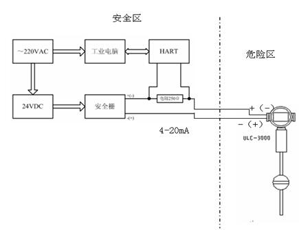 带hart协议二线制接线(420)ma输出形式图17图18