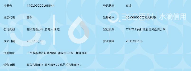 广州市培贤教育信息咨询有限公司_360百科